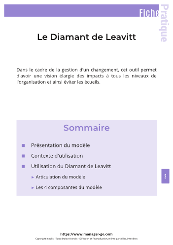 Utiliser le diamant de Leavitt-3